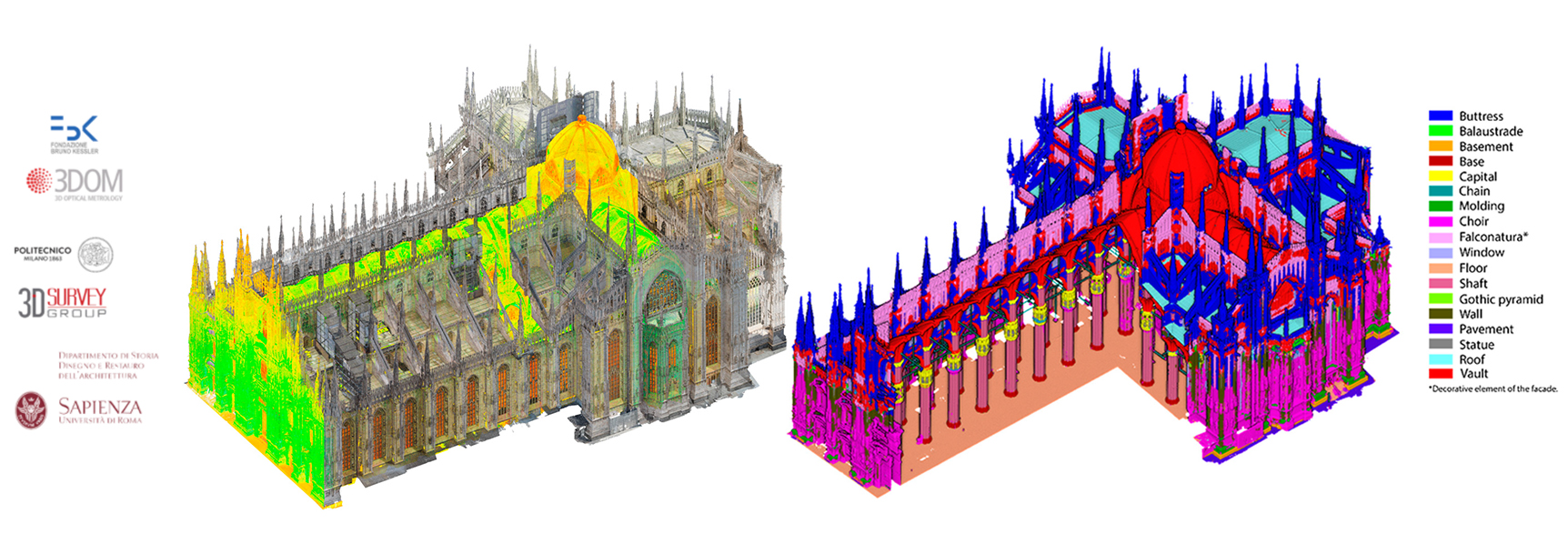 [Article] A Machine Learning approach for 3D point cloud classification